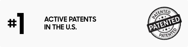 #1 active patents in the U.S.